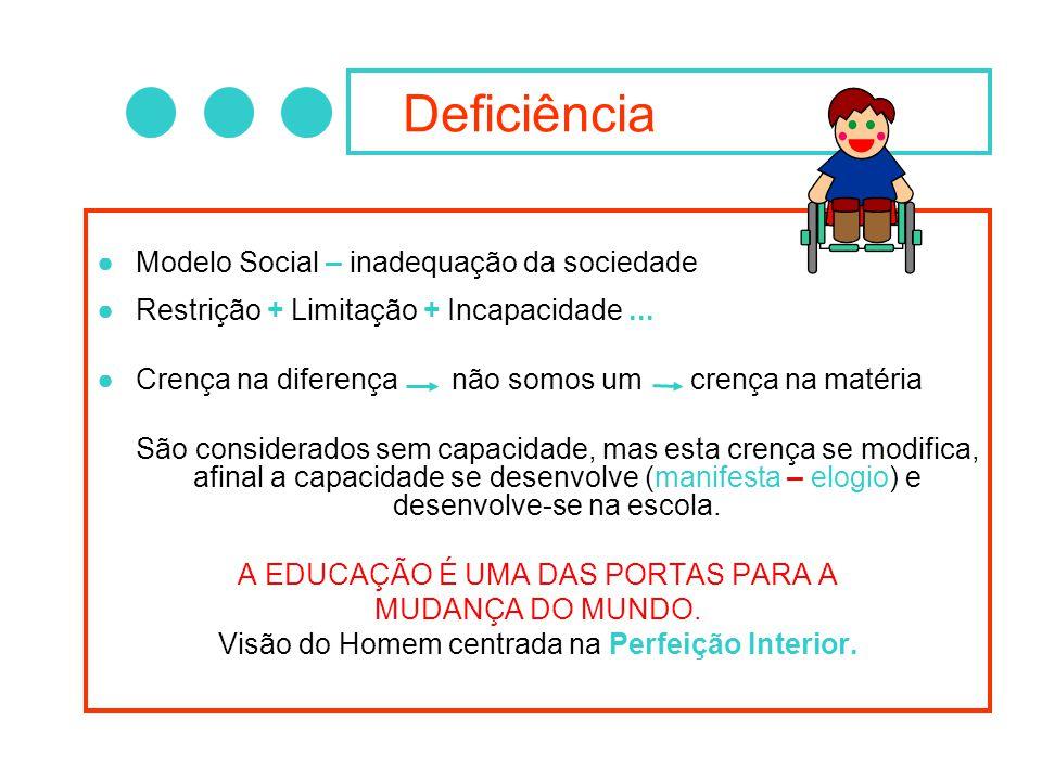 Deficiência ●Modelo Social – inadequação da sociedade ●Restrição + Limitação + Incapacidade... ●Crença na diferença não somos um crença na matéria São