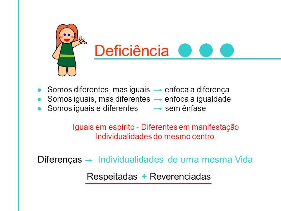 Deficiência ●Somos diferentes, mas iguais enfoca a diferença ●Somos iguais, mas diferentes enfoca a igualdade ●Somos iguais e diferentes sem ênfase Ig