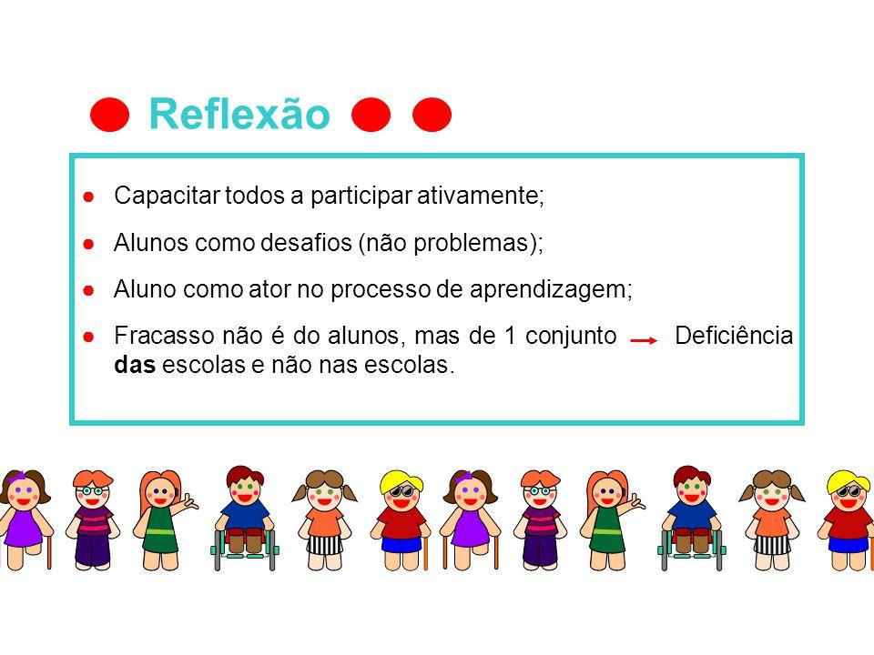 Pedagogia Escola Inclusiva Atitude Inclusiva Ambiente Físico (Acessível) Elementos Visão sistêmica – questões como um todo + partes interligadas e interdependentes.