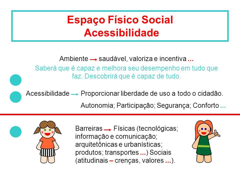 Espaço Físico Social Acessibilidade Ambiente saudável, valoriza e incentiva... Saberá que é capaz e melhora seu desempenho em tudo que faz. Descobrirá