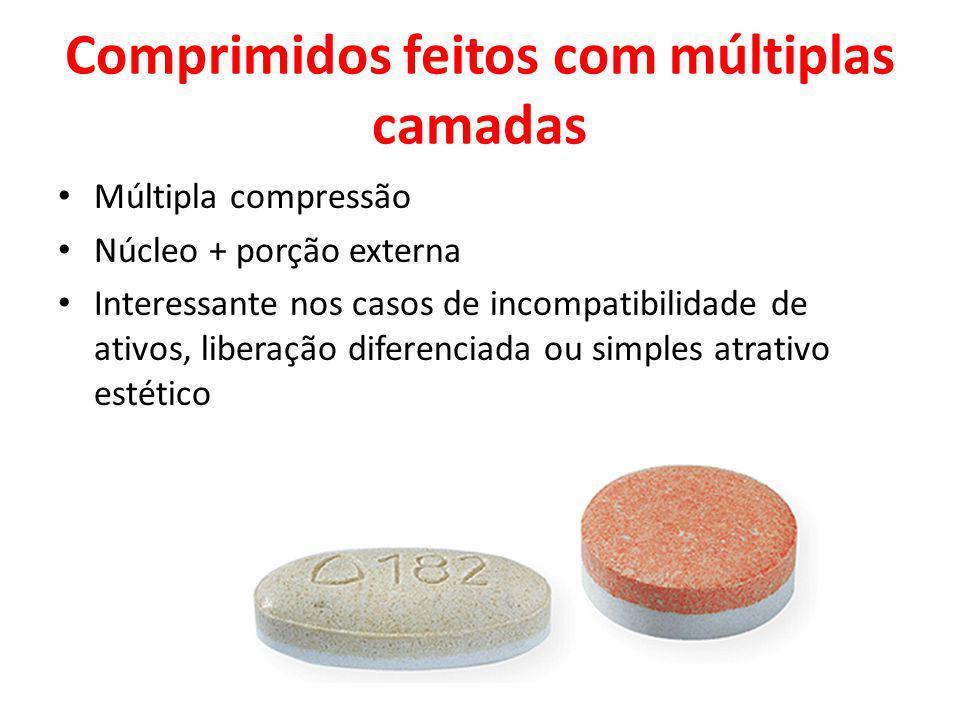 Comprimidos feitos com múltiplas camadas Múltipla compressão Núcleo + porção externa Interessante nos casos de incompatibilidade de ativos, liberação diferenciada ou simples atrativo estético