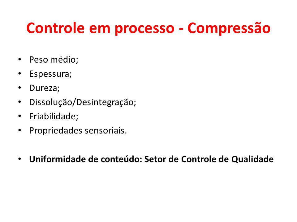 Controle em processo - Compressão Peso médio; Espessura; Dureza; Dissolução/Desintegração; Friabilidade; Propriedades sensoriais. Uniformidade de cont