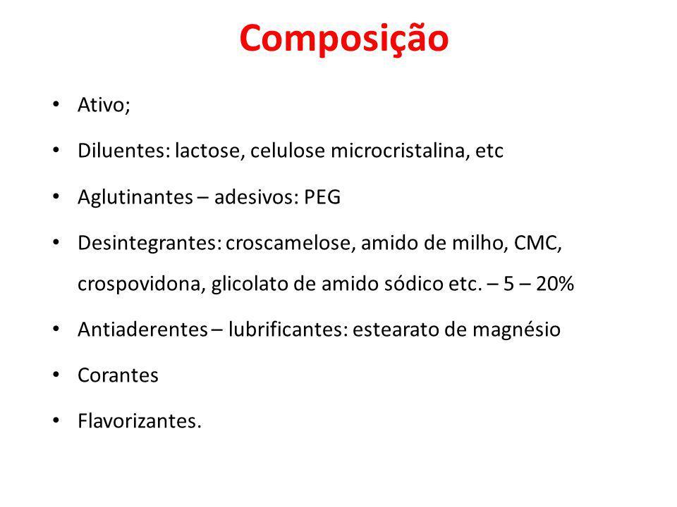 Composição Ativo; Diluentes: lactose, celulose microcristalina, etc Aglutinantes – adesivos: PEG Desintegrantes: croscamelose, amido de milho, CMC, crospovidona, glicolato de amido sódico etc.
