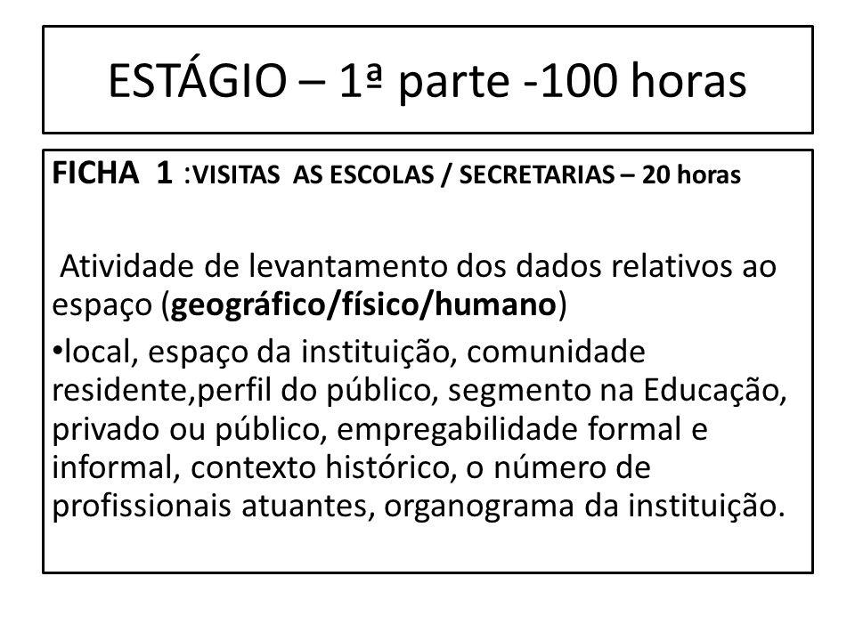 ESTÁGIO – 1ª parte -100 horas FICHA 1 : VISITAS AS ESCOLAS / SECRETARIAS – 20 horas Atividade de levantamento dos dados relativos ao espaço (geográfic