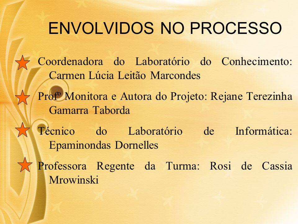 ENVOLVIDOS NO PROCESSO Coordenadora do Laboratório do Conhecimento: Carmen Lúcia Leitão Marcondes Profº Monitora e Autora do Projeto: Rejane Terezinha