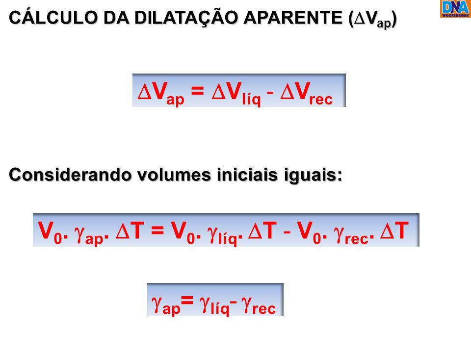 CÁLCULO DA DILATAÇÃO APARENTE (  V ap )  V ap =  V líq -  V rec Considerando volumes iniciais iguais: V 0.  ap.  T = V 0.  líq.  T - VV