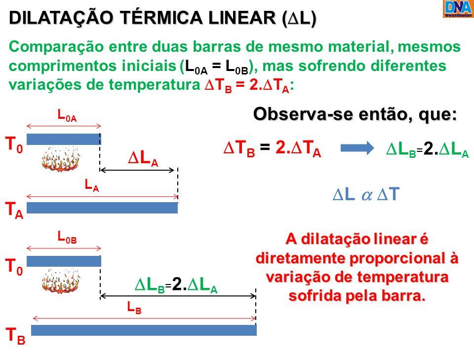 DILATAÇÃO TÉRMICA LINEAR (  L) Comparação entre duas barras de mesmo material, mesmos comprimentos iniciais (L 0A = L 0B ), mas sofrendo diferentes v