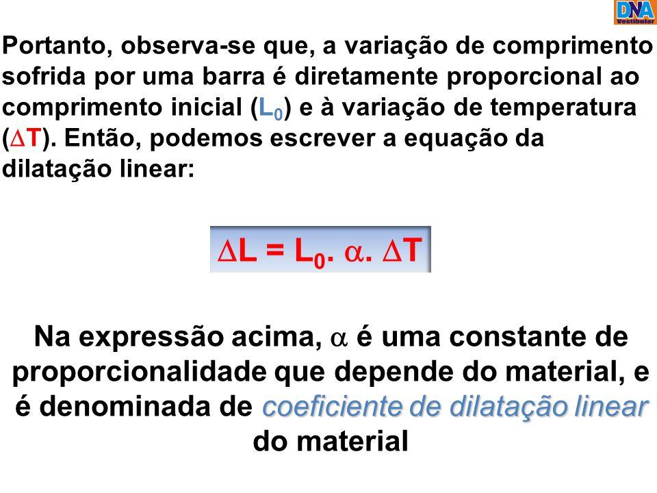 Portanto, observa-se que, a variação de comprimento sofrida por uma barra é diretamente proporcional ao comprimento inicial (L 0 ) e à variação de tem