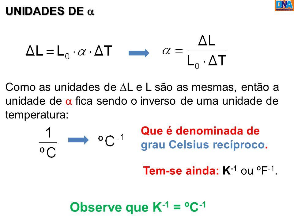 UNIDADES DE  Como as unidades de  L e L são as mesmas, então a unidade de  fica sendo o inverso de uma unidade de temperatura: Que é denominada de