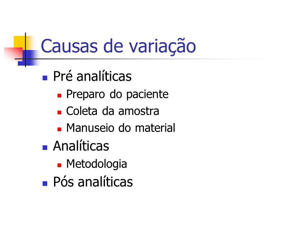 Causas de variação Pré analíticas Preparo do paciente Coleta da amostra Manuseio do material Analíticas Metodologia Pós analíticas