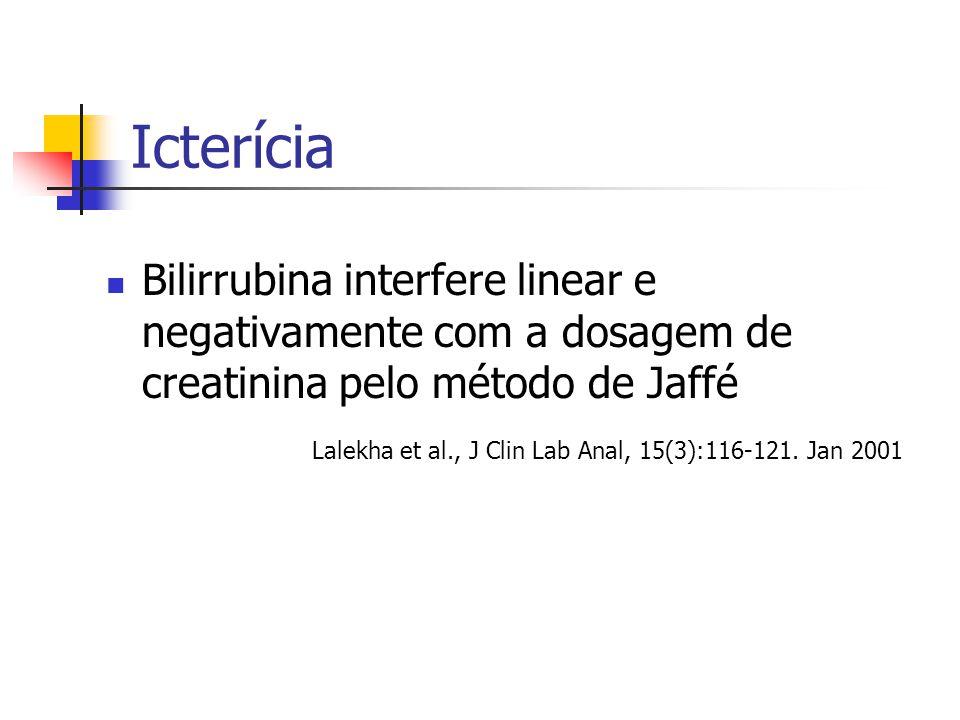 Icterícia Bilirrubina interfere linear e negativamente com a dosagem de creatinina pelo método de Jaffé Lalekha et al., J Clin Lab Anal, 15(3):116-121