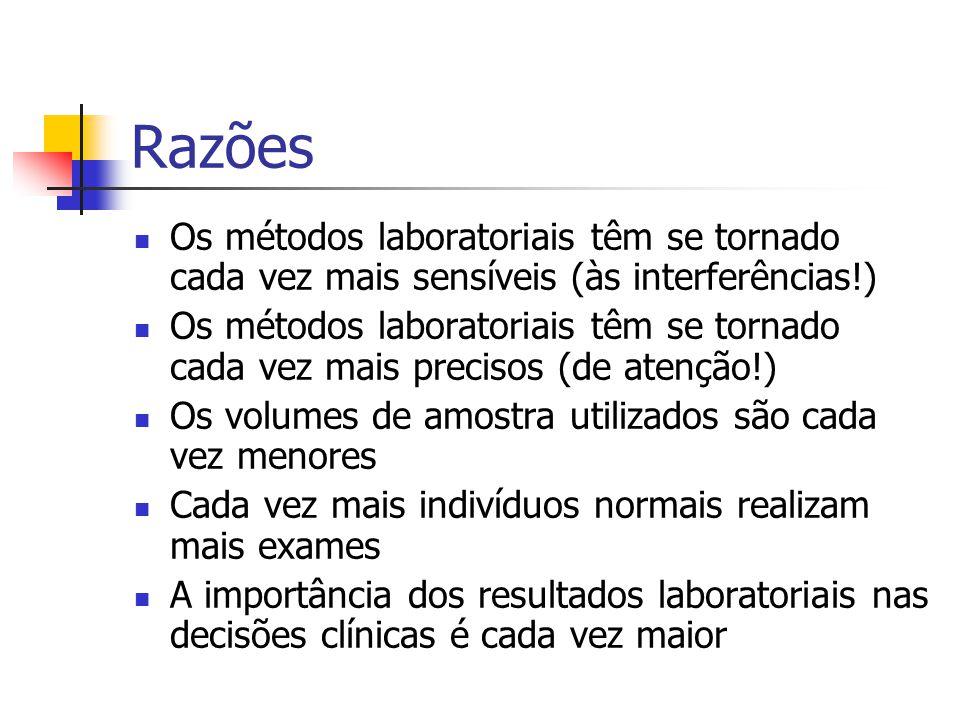 Razões Os métodos laboratoriais têm se tornado cada vez mais sensíveis (às interferências!) Os métodos laboratoriais têm se tornado cada vez mais prec