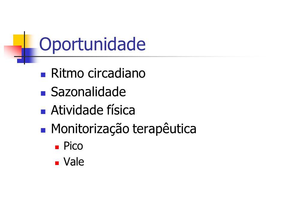 Oportunidade Ritmo circadiano Sazonalidade Atividade física Monitorização terapêutica Pico Vale