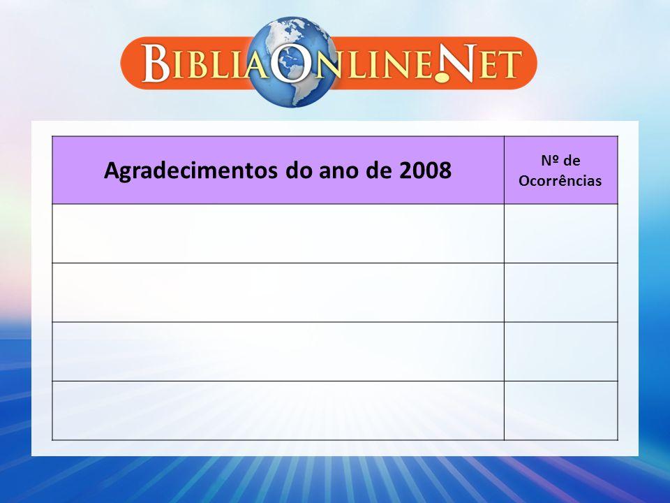 Agradecimentos do ano de 2008 Nº de Ocorrências
