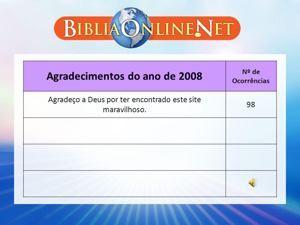 Agradecimentos do ano de 2008 Nº de Ocorrências Agradeço a Deus por ter encontrado este site maravilhoso. 98