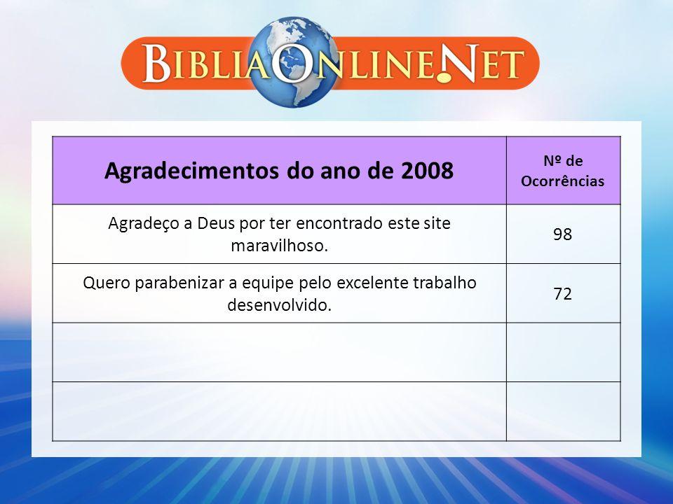 Agradecimentos do ano de 2008 Nº de Ocorrências Agradeço a Deus por ter encontrado este site maravilhoso. 98 Quero parabenizar a equipe pelo excelente