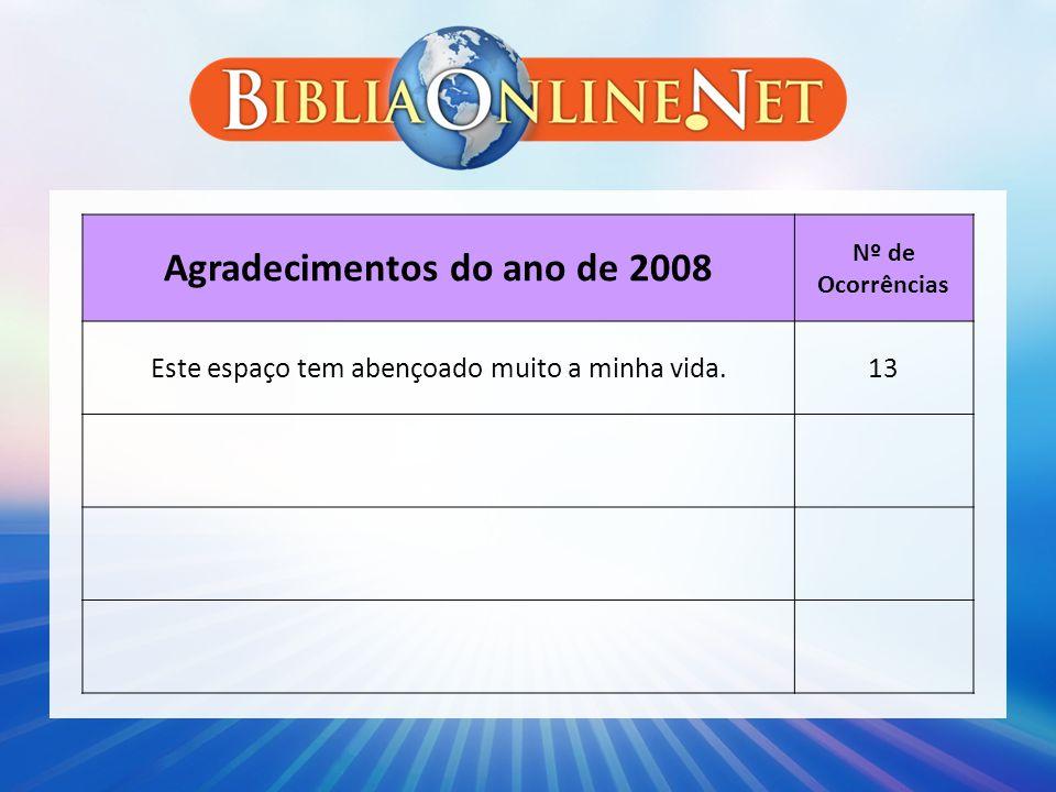 Agradecimentos do ano de 2008 Nº de Ocorrências Este espaço tem abençoado muito a minha vida.13