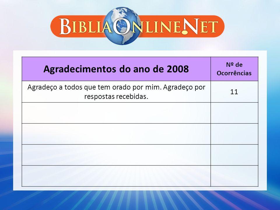 Agradecimentos do ano de 2008 Nº de Ocorrências Agradeço a todos que tem orado por mim. Agradeço por respostas recebidas. 11
