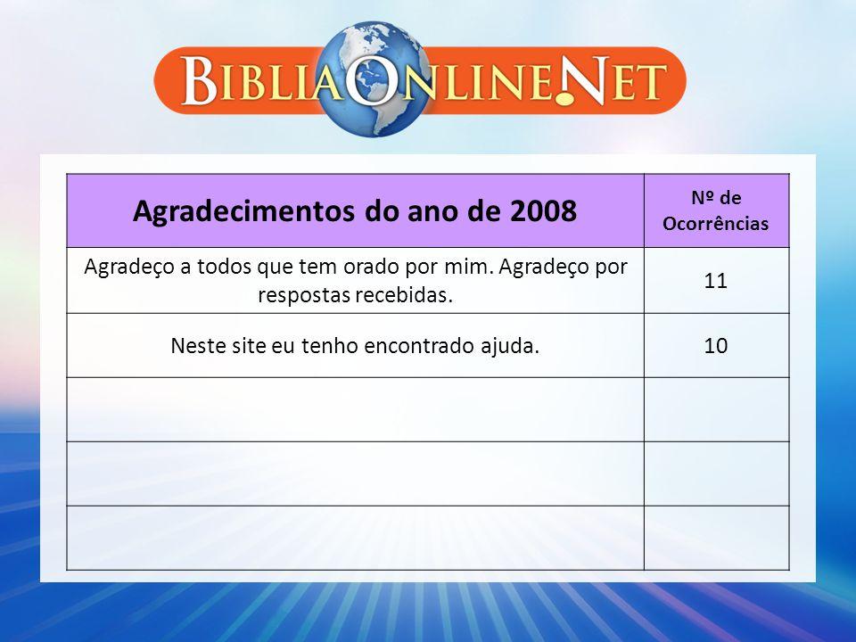 Agradecimentos do ano de 2008 Nº de Ocorrências Agradeço a todos que tem orado por mim. Agradeço por respostas recebidas. 11 Neste site eu tenho encon