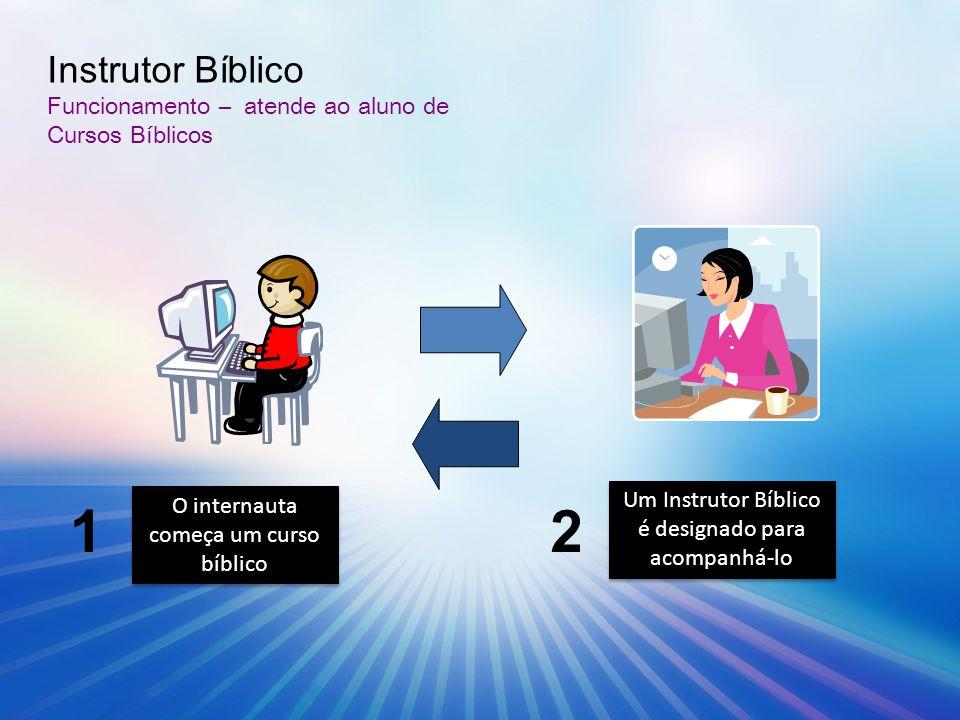 Instrutor Bíblico Funcionamento – atende ao aluno de Cursos Bíblicos O internauta começa um curso bíblico Um Instrutor Bíblico é designado para acompa