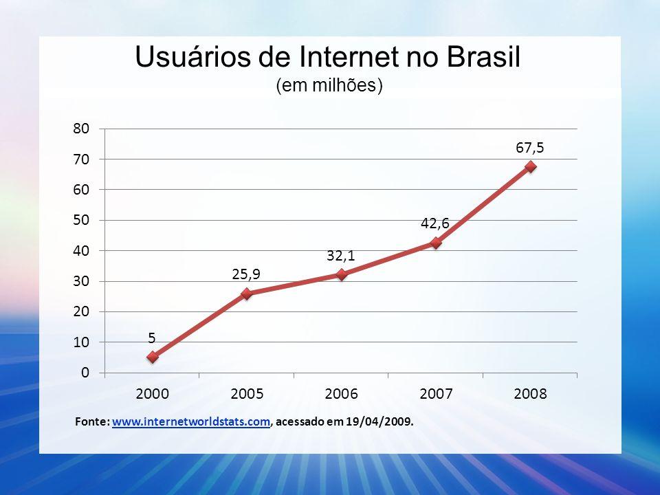 Zenon e Roberto Rádio + Internet Biguaçu - SC