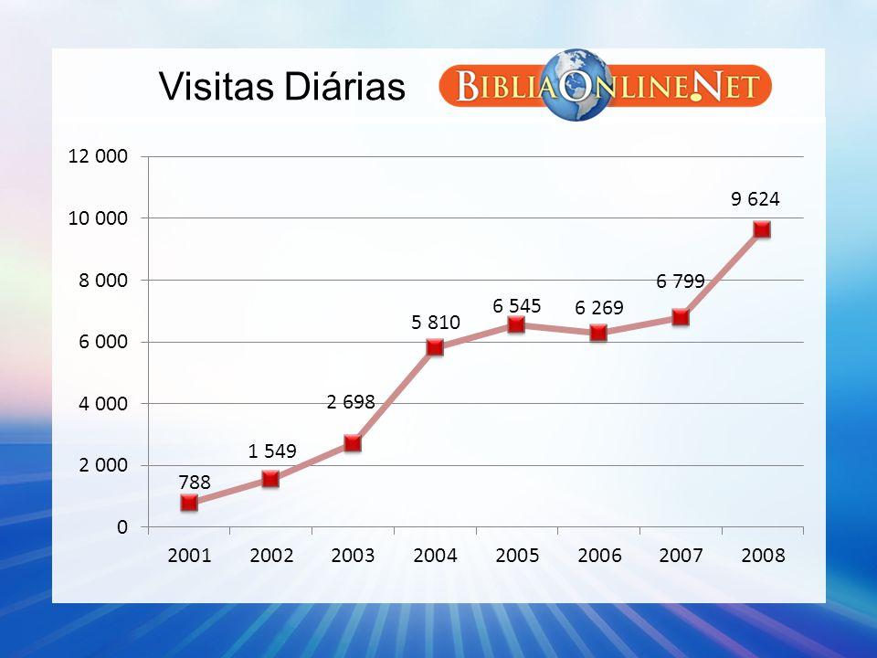 Evangelismo via Internet Conclusões : O site www.bibliaonline.net tem obtido excelentes resultados.
