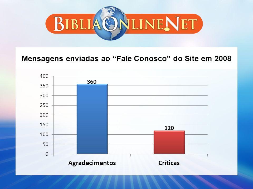 """Mensagens enviadas ao """"Fale Conosco"""" do Site em 2008"""