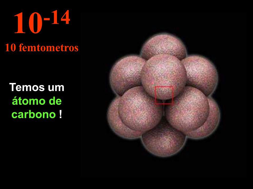 Esta medida é aplicável para a dimensão dos núcleos de um átomo 10 -13 100 femtometros
