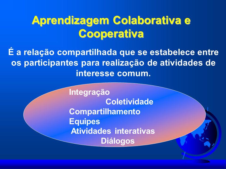 Aprendizagem Colaborativa e Cooperativa É a relação compartilhada que se estabelece entre os participantes para realização de atividades de interesse