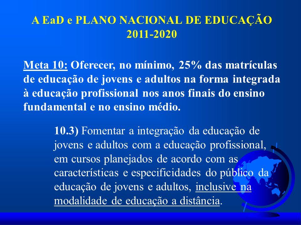 A EaD e PLANO NACIONAL DE EDUCAÇÃO 2011-2020 Meta 10: Oferecer, no mínimo, 25% das matrículas de educação de jovens e adultos na forma integrada à edu