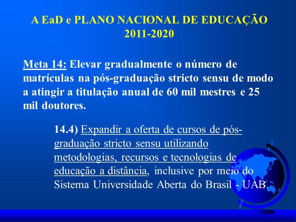 A EaD e PLANO NACIONAL DE EDUCAÇÃO 2011-2020 Meta 14: Elevar gradualmente o número de matrículas na pós-graduação stricto sensu de modo a atingir a ti