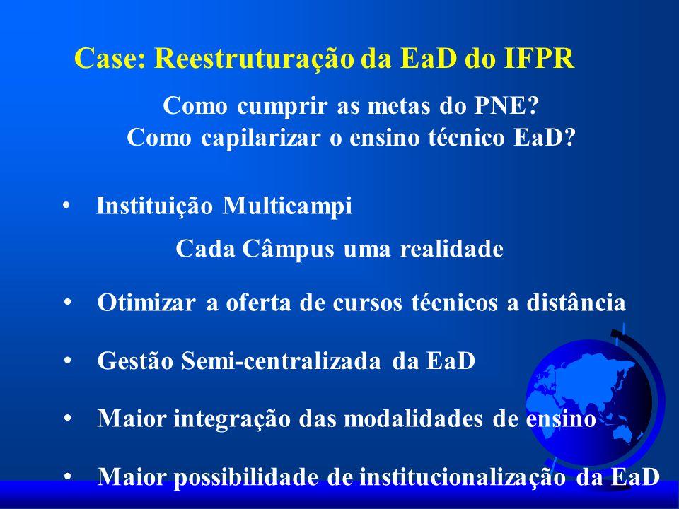 Case: Reestruturação da EaD do IFPR Instituição Multicampi Cada Câmpus uma realidade Otimizar a oferta de cursos técnicos a distância Como cumprir as