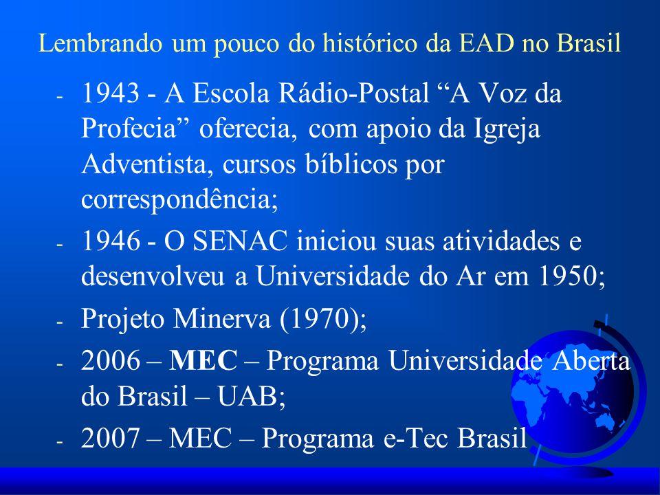 """- 1943 - A Escola Rádio-Postal """"A Voz da Profecia"""" oferecia, com apoio da Igreja Adventista, cursos bíblicos por correspondência; - 1946 - O SENAC ini"""