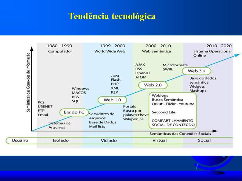 Tendência tecnológica