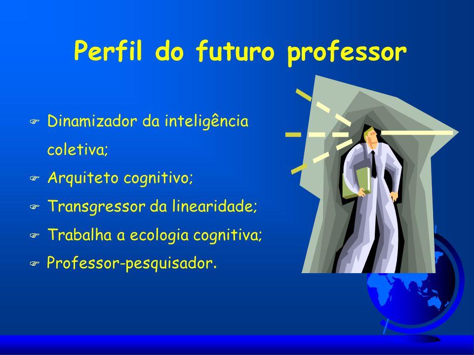 Perfil do futuro professor F Dinamizador da inteligência coletiva; F Arquiteto cognitivo; F Transgressor da linearidade; F Trabalha a ecologia cogniti