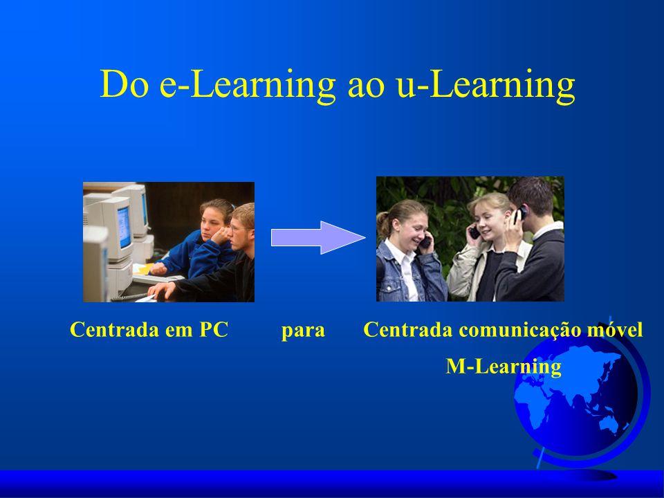Centrada em PCCentrada comunicação móvel M-Learning para Do e-Learning ao u-Learning