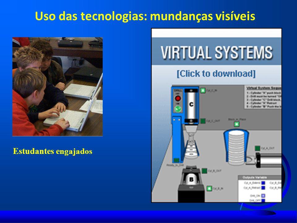 Estudantes e ngajados Uso das tecnologias: mundanças visíveis