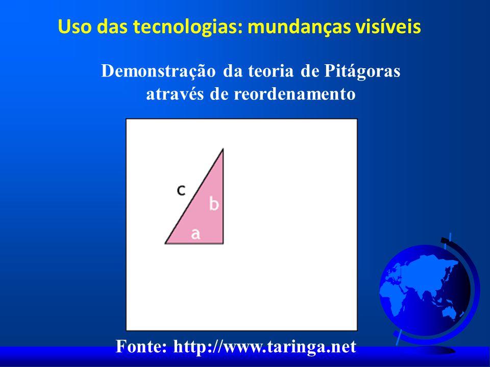 Demonstração da teoria de Pitágoras através de reordenamento Fonte: http://www.taringa.net