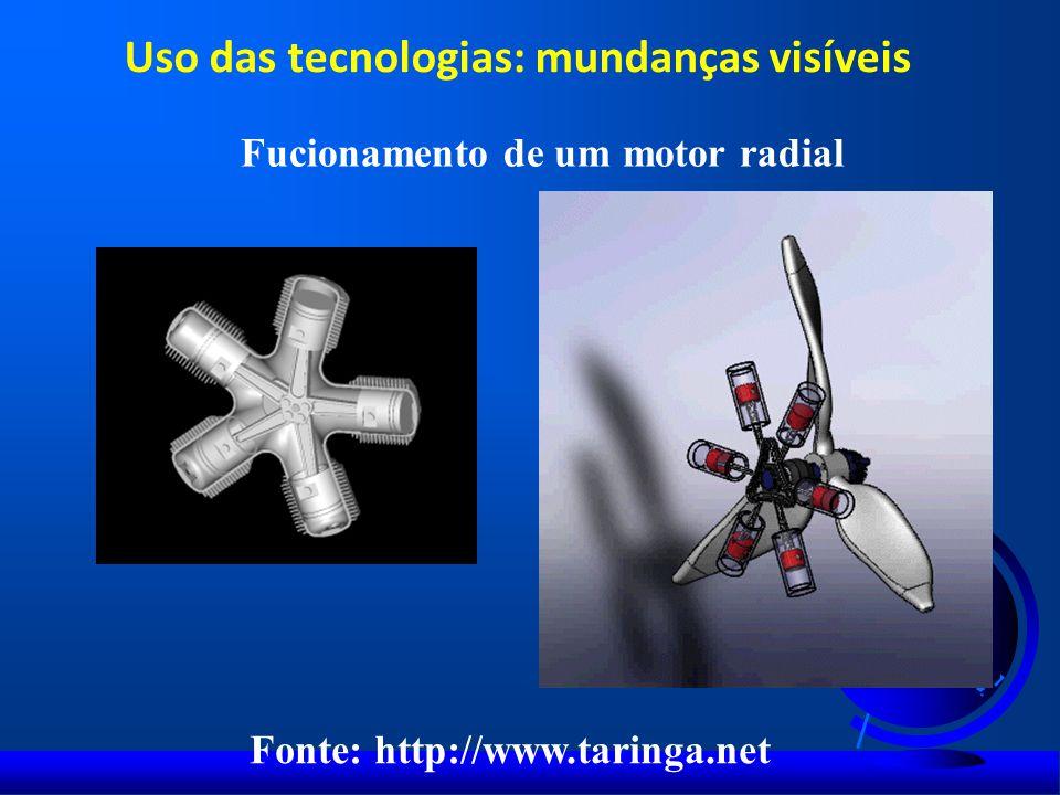 Uso das tecnologias: mundanças visíveis Fucionamento de um motor radial Fonte: http://www.taringa.net
