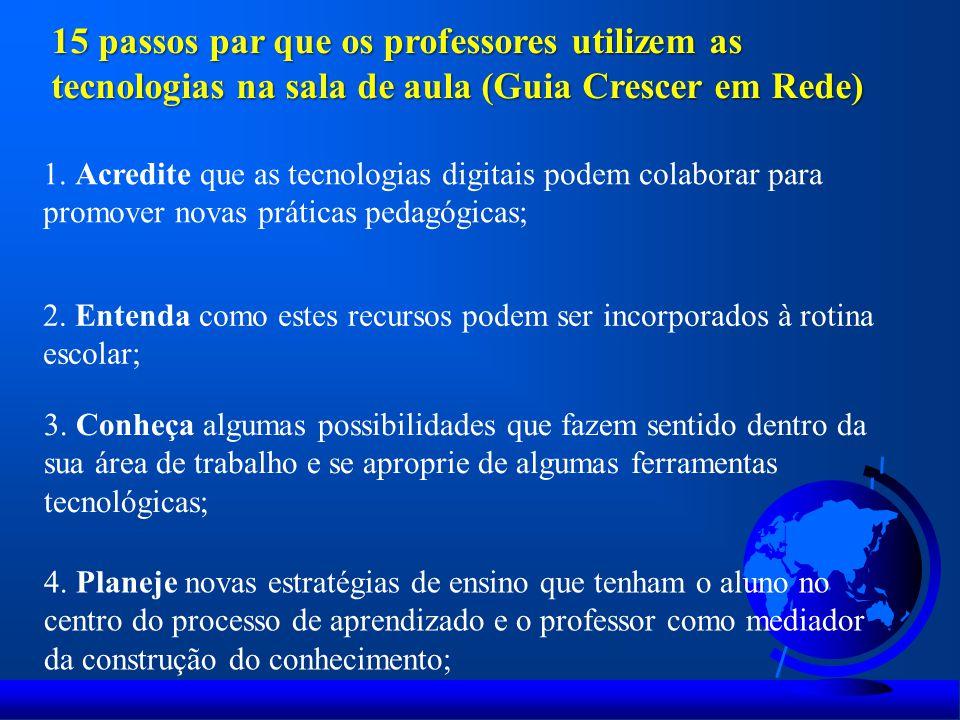 1. Acredite que as tecnologias digitais podem colaborar para promover novas práticas pedagógicas; 2. Entenda como estes recursos podem ser incorporado