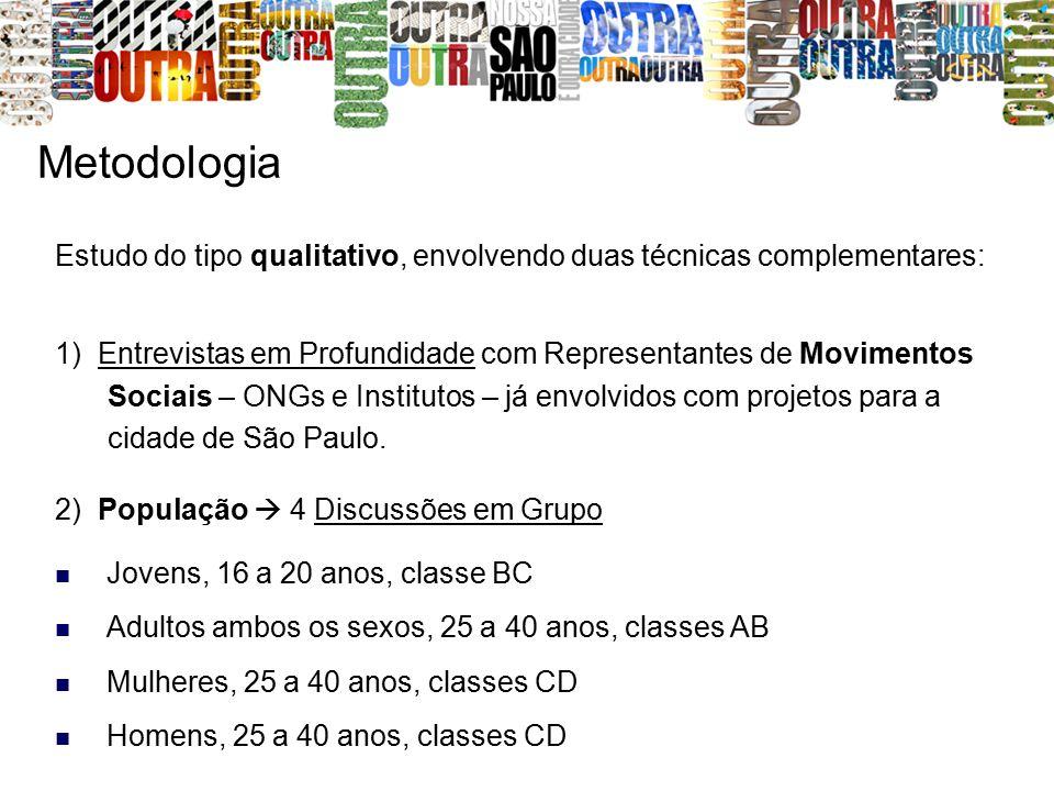 Metodologia Estudo do tipo qualitativo, envolvendo duas técnicas complementares: 1) Entrevistas em Profundidade com Representantes de Movimentos Sociais – ONGs e Institutos – já envolvidos com projetos para a cidade de São Paulo.
