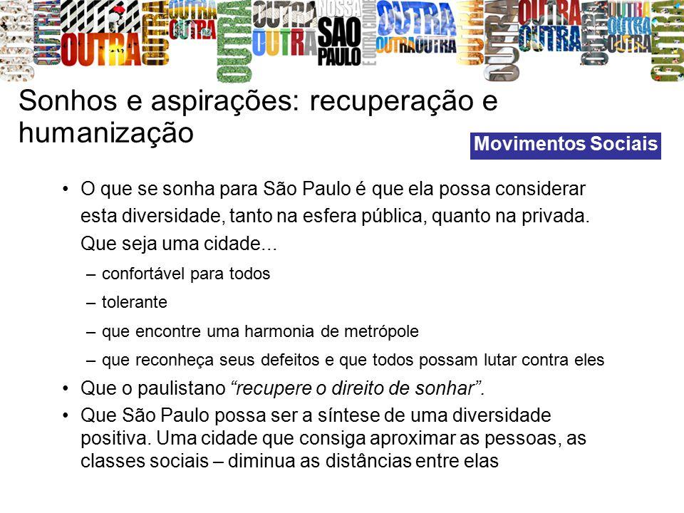 Sonhos e aspirações: recuperação e humanização O que se sonha para São Paulo é que ela possa considerar esta diversidade, tanto na esfera pública, quanto na privada.