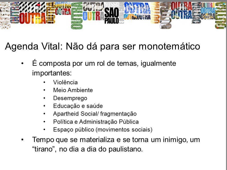 Agenda Vital: Não dá para ser monotemático É composta por um rol de temas, igualmente importantes: Violência Meio Ambiente Desemprego Educação e saúde