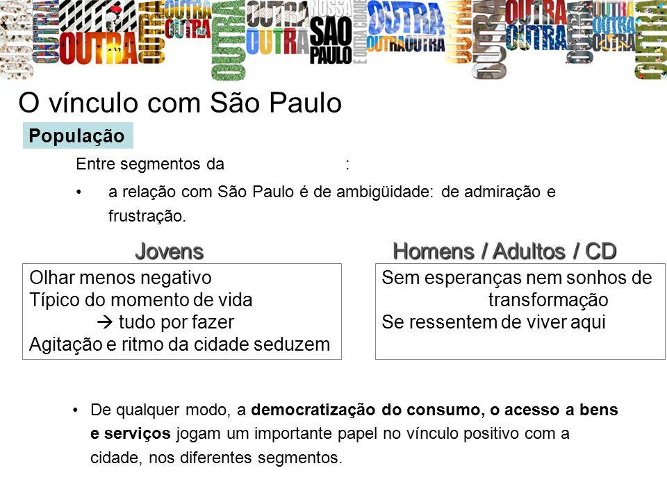 Entre segmentos da : a relação com São Paulo é de ambigüidade: de admiração e frustração. População De qualquer modo, a democratização do consumo, o a