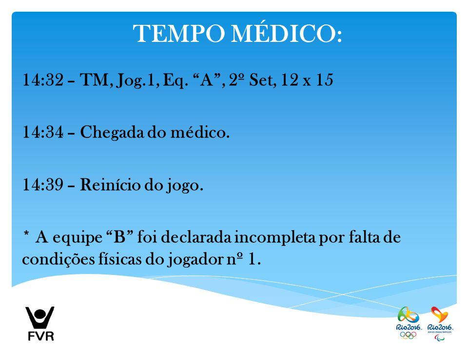 """TEMPO MÉDICO: 14:32 – TM, Jog.1, Eq. """"A"""", 2º Set, 12 x 15 14:34 – Chegada do médico. 14:39 – Reinício do jogo. * A equipe """"B"""" foi declarada incompleta"""