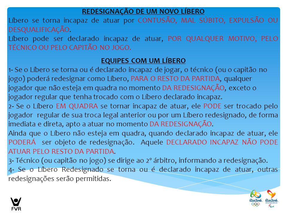 REDESIGNAÇÃO DE UM NOVO LÍBERO Líbero se torna incapaz de atuar por CONTUSÃO, MAL SÚBITO, EXPULSÃO OU DESQUALIFICAÇÃO. Líbero pode ser declarado incap