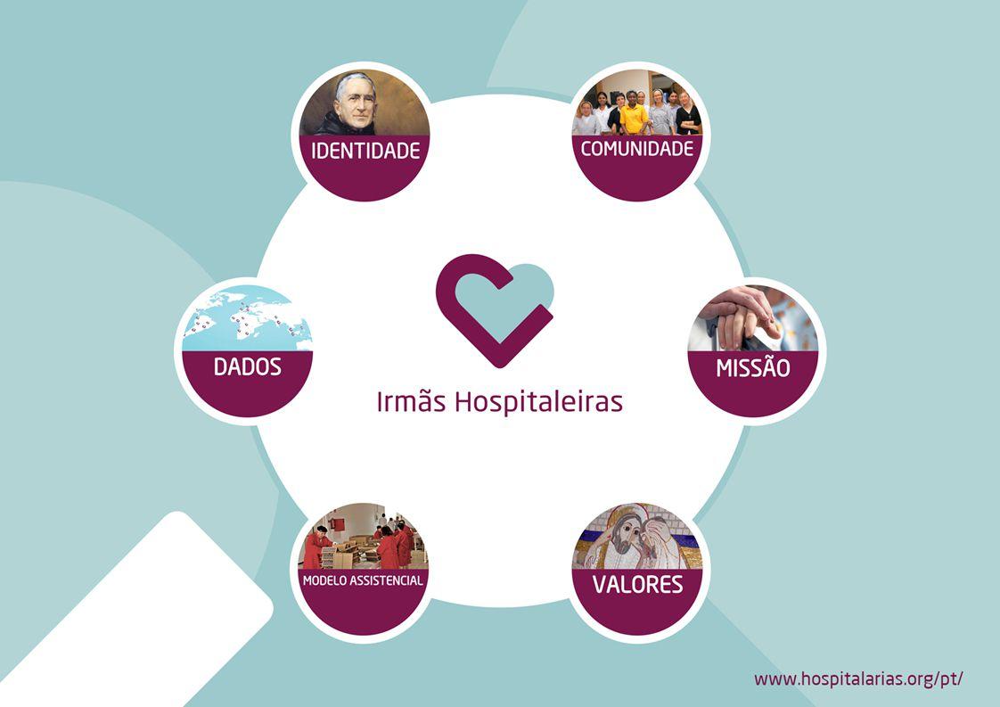O nosso modelo hospitaleiro exige-nos também: promoção do ensino, investigação e inovação, impulsionar a pastoral da saúde, o voluntariado e a ética.