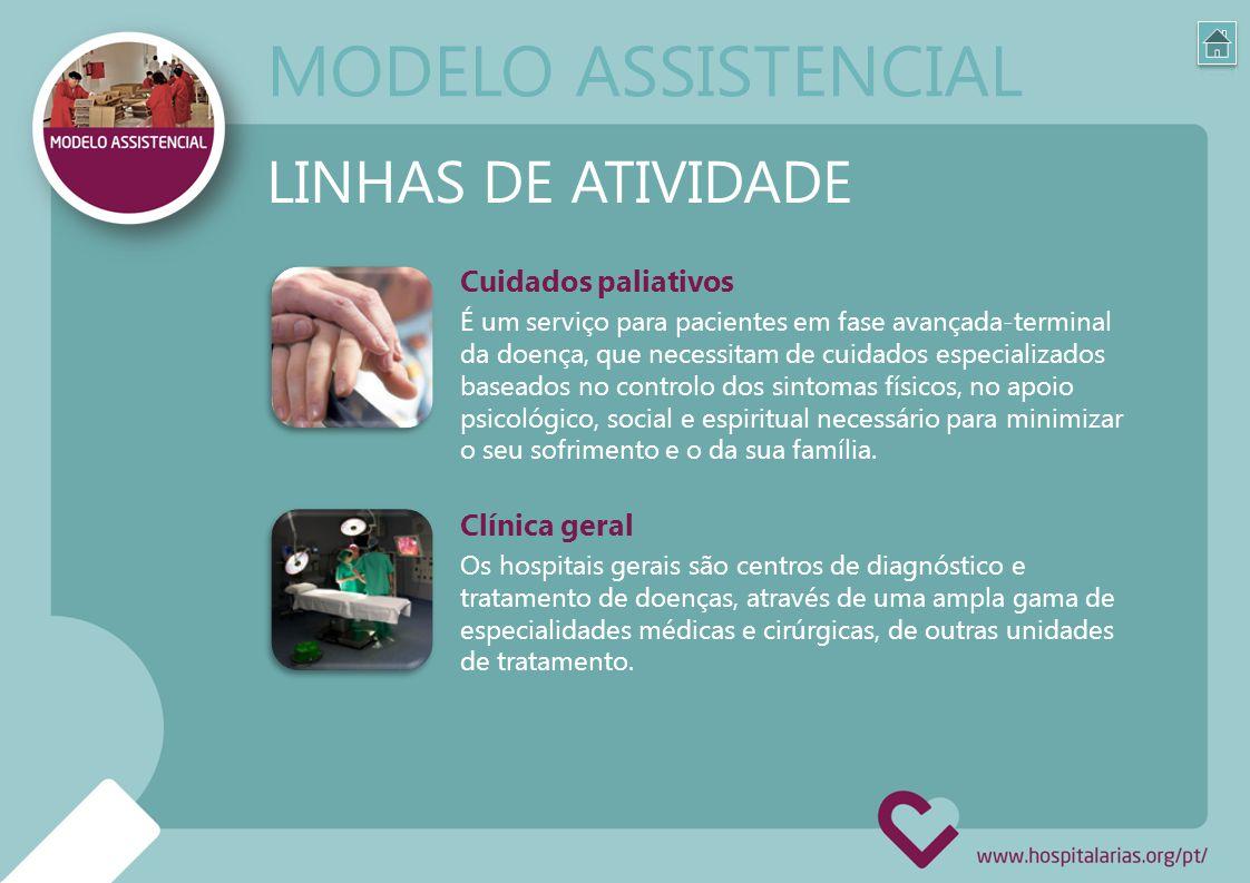 Cuidados paliativos É um serviço para pacientes em fase avançada-terminal da doença, que necessitam de cuidados especializados baseados no controlo do