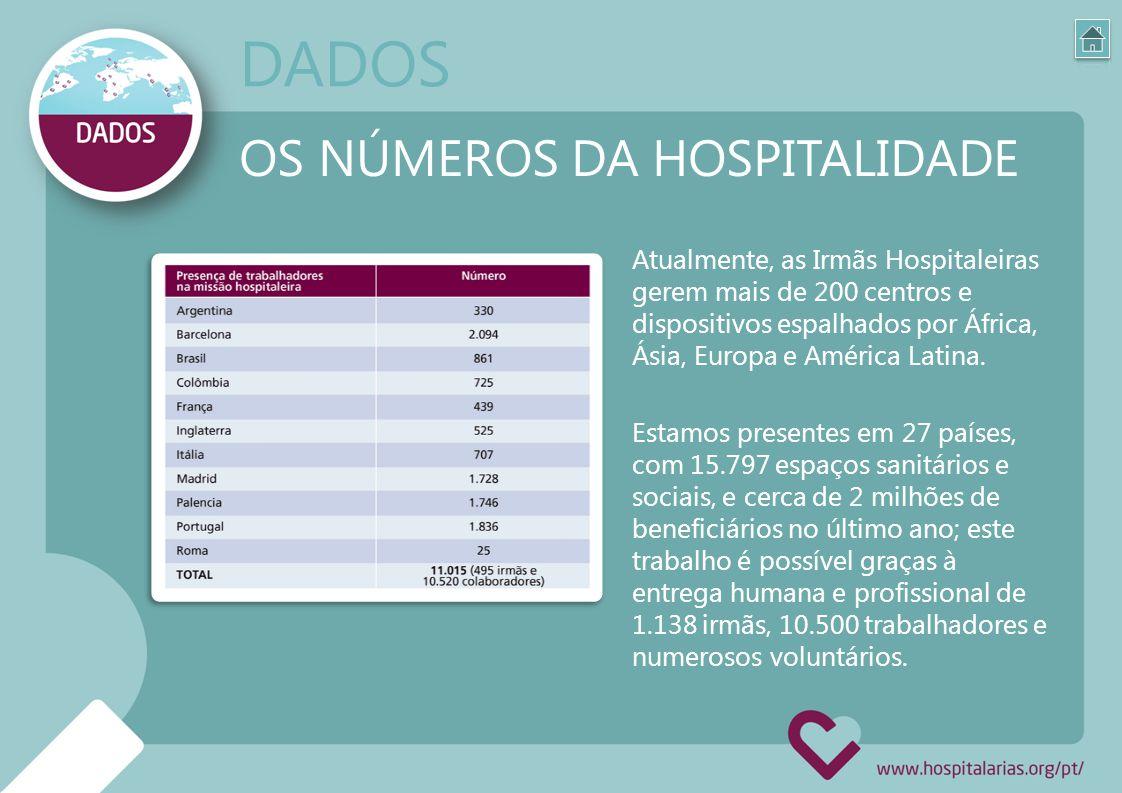Atualmente, as Irmãs Hospitaleiras gerem mais de 200 centros e dispositivos espalhados por África, Ásia, Europa e América Latina. Estamos presentes em
