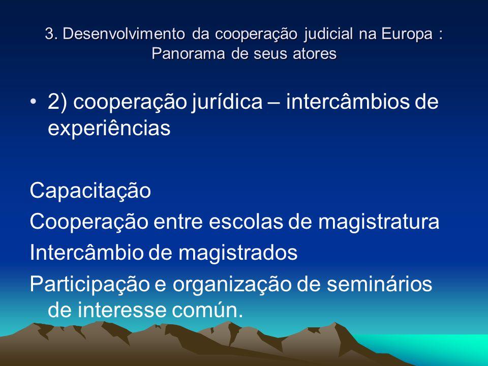 3. Desenvolvimento da cooperação judicial na Europa : Panorama de seus atores 2) cooperação jurídica – intercâmbios de experiências Capacitação Cooper